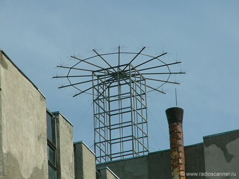 телефонная адресная база москва